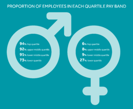 UK Gender Pay Gap 2019 - Infographic - 806X662 px - 0420 (Update)-01