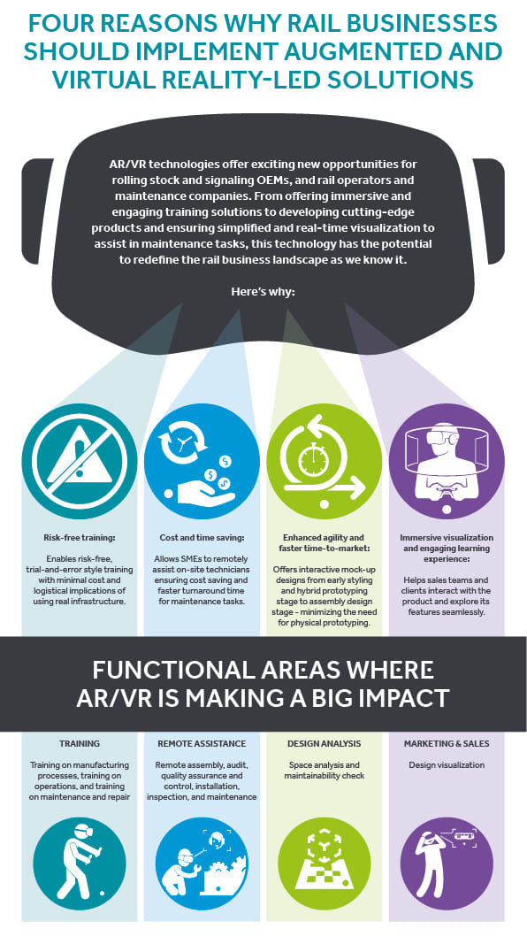4-reasons-to-implement-ar-vr