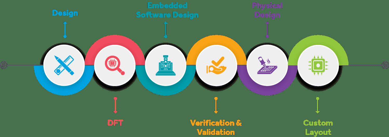 Semicon-Capabilities-Graphic