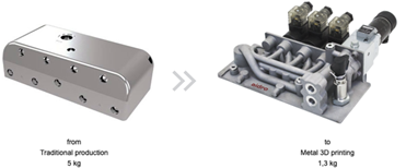 Traditionally made hydraulic manifold (left).Redesigned and 3D printed (right).(image source: Aidro)