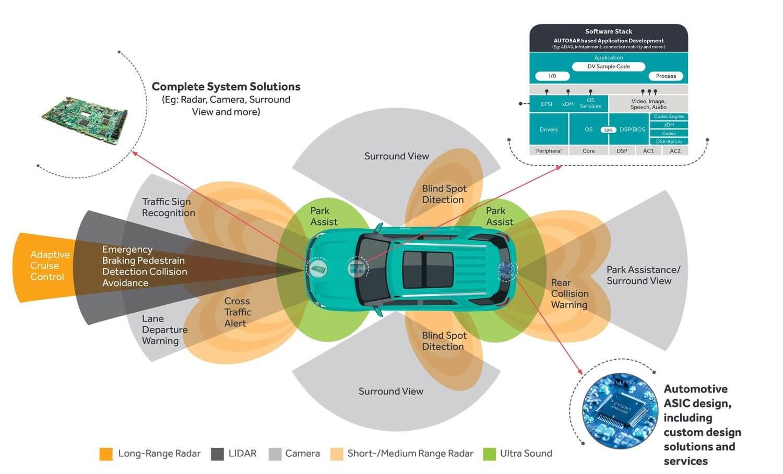 sem-infographic-automotive-car-infographics-0819