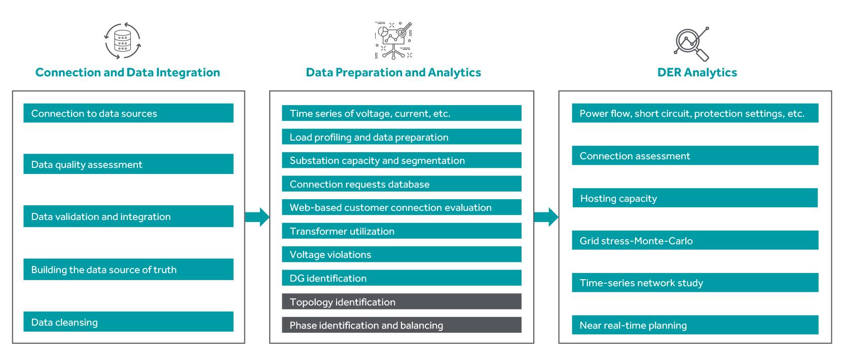Towards smart planning - Slide - 3[2]